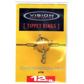 Vision, Tippet rings
